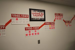 Wall in the Werner University Center that has pieces of paper to mark off each class year that contributes on Giving Day